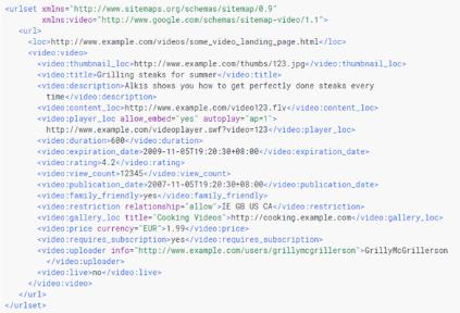 XML sitemap for video